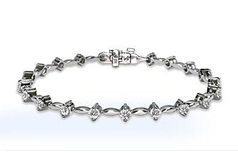 Bracelets Guide
